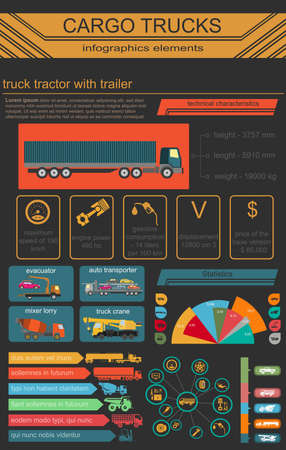 flatbed truck: Cargo transportation infographics