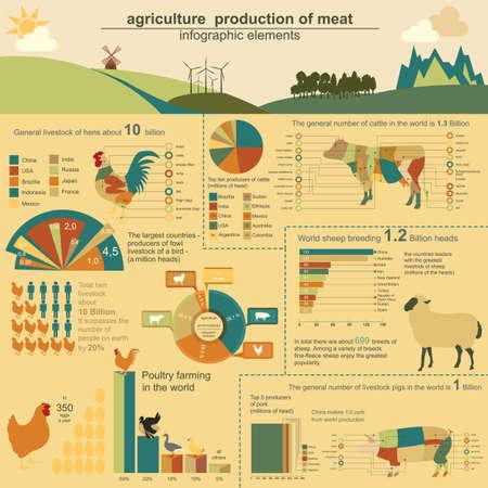 農業、動物飼育のインフォ グラフィック、ベクターグラフィックス illustrationstry 情報。ベクトル イラスト  イラスト・ベクター素材