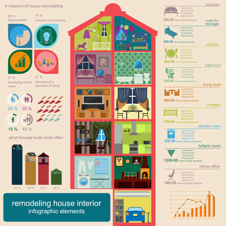 House remodeling infographic. Set interior elements for creating your infographics. Vector illustration Vector
