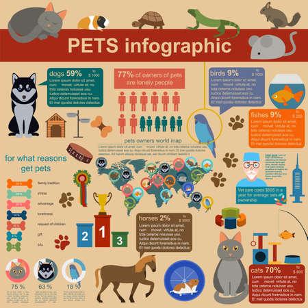 huskies: Animales dom�sticos elementos infogr�ficos, helthcare, veterinario. Ilustraci�n vectorial Vectores