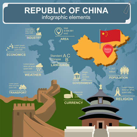 beijing: Republic of China infographics, statistical data, sights illustration