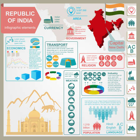Republic of India infographics, statistical data, sights illustration