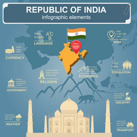 india city: Republic of India infographics, statistical data, sights illustration