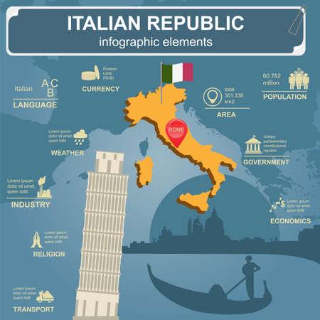 Italian Republic infographics, statistical data, sights. Vector illustration Vector