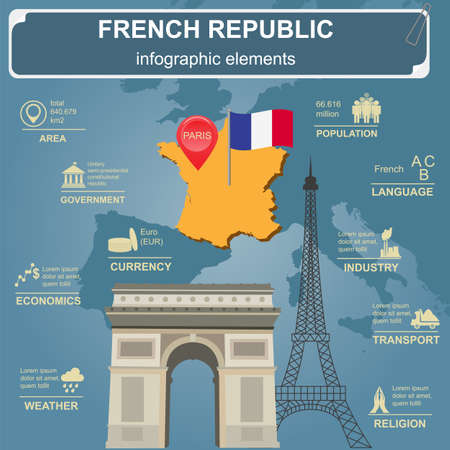 frenchman: France infographics, statistical data, sights. Vector illustration