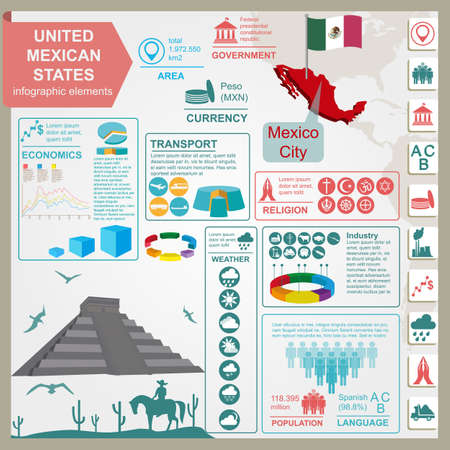 chichen itza: United Mexican States infographics, statistical data, sights illustration