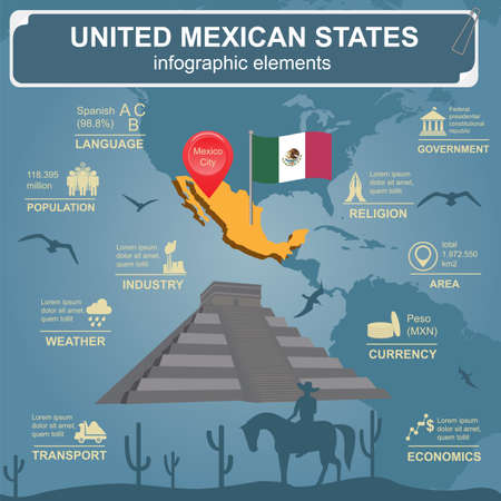 United Mexican States infographics, statistical data, sights illustration Vector