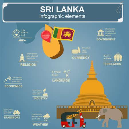 Sri Lanka  infographics, statistical data, sights. Vector illustration Vector