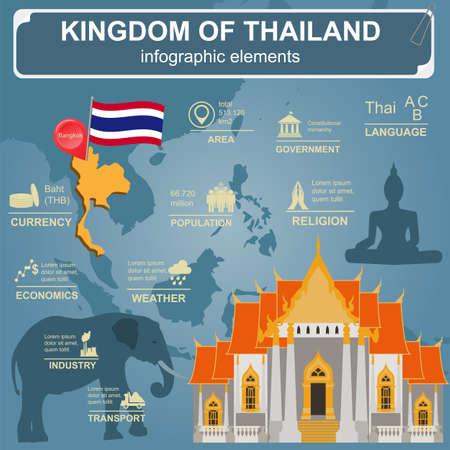 tempels: Thailand infographics, statistische gegevens, bezienswaardigheden. Vector illustratie Stock Illustratie