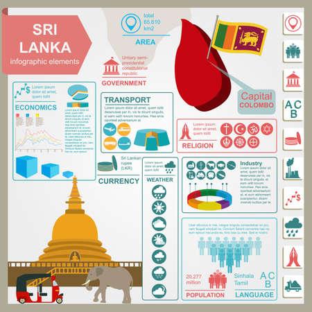 Sri Lanka  infographics, statistical data, sights. Vector illustration