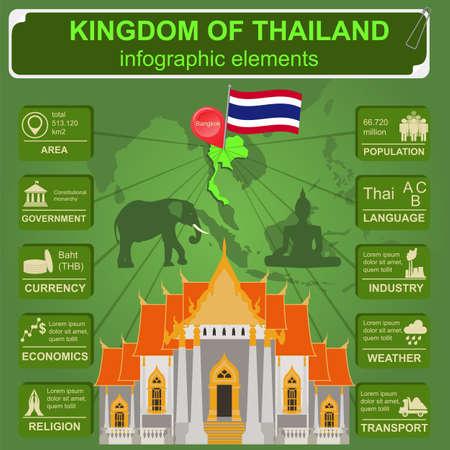 Thailand  infographics, statistical data, sights. Vector illustration Vector