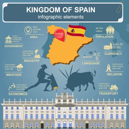kingdom of spain: Spain  infographics, statistical data, sights. Vector illustration