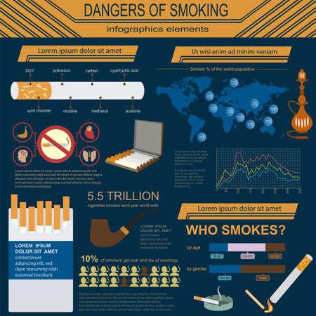 Dangers of smoking, infographics elements. Vector illustration Vector