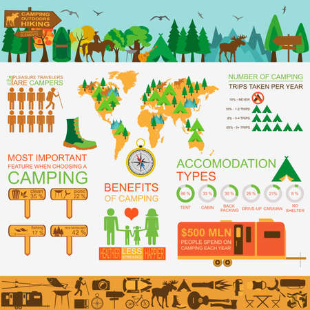 summer vacation: Camping outdoors hiking infographics. Set elements for creating your own infographics. Vector illustration