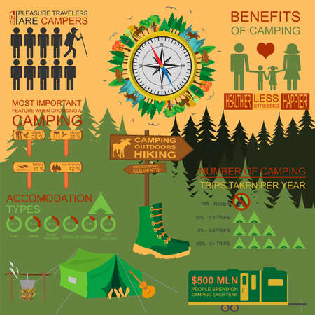 Camping outdoors hiking infographics. Set elements for creating your own infographics. Vector illustration Vector
