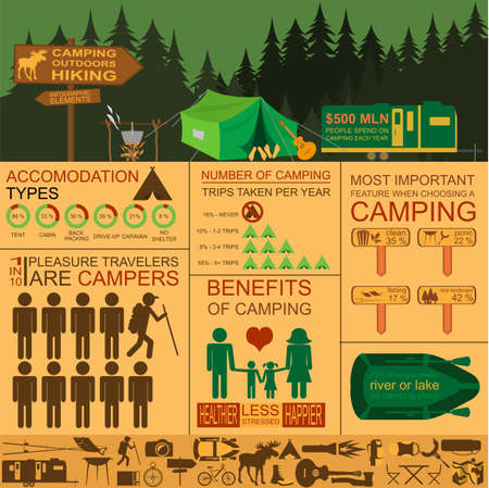 Camping outdoors hiking infographics. Set elements for creating your own infographics. Vector illustration