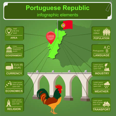aqueduct: Portugal  infographics, statistical data, sights. Vector illustration