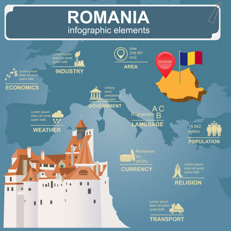 sights: Romania  infographics, statistical data, sights. Vector illustration