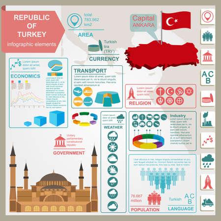 トルコのインフォ グラフィック、統計データ、観光スポット。ベクトル図