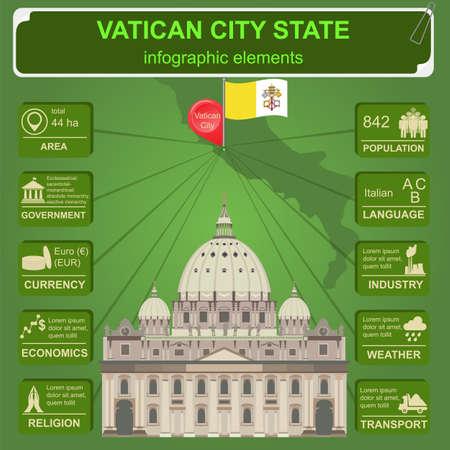 Vatican infographics, statistical data, sights. Vector illustration
