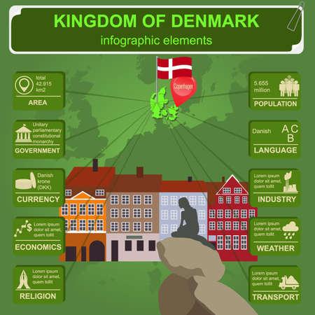 Denmark  infographics, statistical data, sights. Vector illustration Illustration