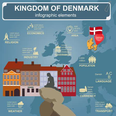 sights: Denmark  infographics, statistical data, sights. Vector illustration Illustration