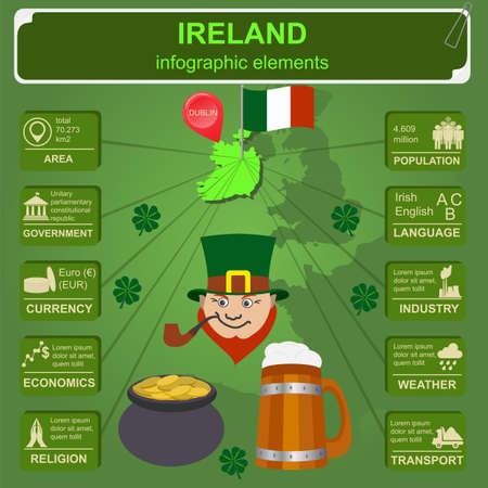 irish cities: Ireland infographics, statistical data, sights. Vector illustration