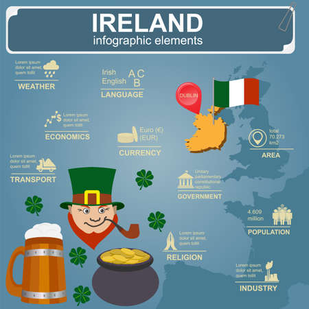 irish cities: Ireland infographics, statistical data, sights. Vector illustration