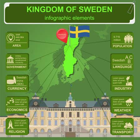 sights: Sweden  infographics, statistical data, sights. Vector illustration Illustration