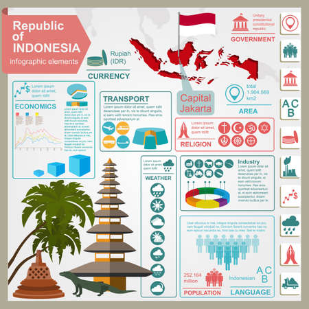 bali: Indonesia  infographics, statistical data, sights. Vector illustration