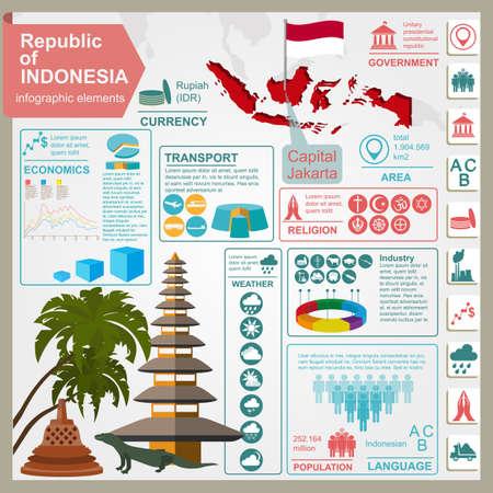 Infographies Indonésie, des données statistiques, des monuments. Vector illustration