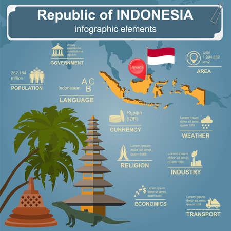 indonesisch: Indonesië infographics, statistische gegevens, bezienswaardigheden. Vector illustratie Stock Illustratie