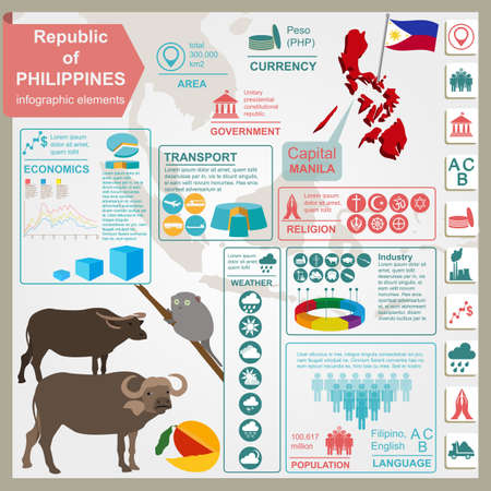 historical landmark: Philippines  infographics, statistical data, sights. Vector illustration
