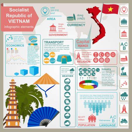 Vietnam  infographics, statistical data, sights. Vector illustration