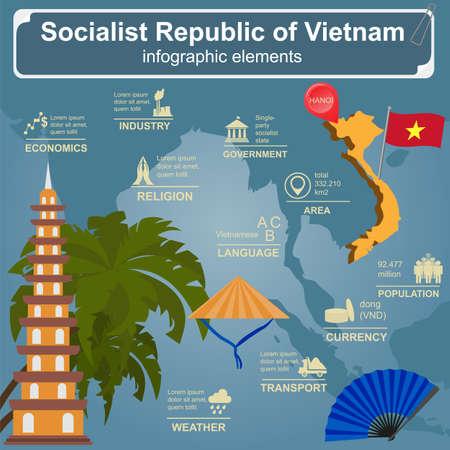 Vietnam  infographics, statistical data, sights. Vector illustration Vector