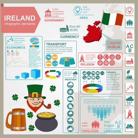 dublin: Ireland infographics, statistical data