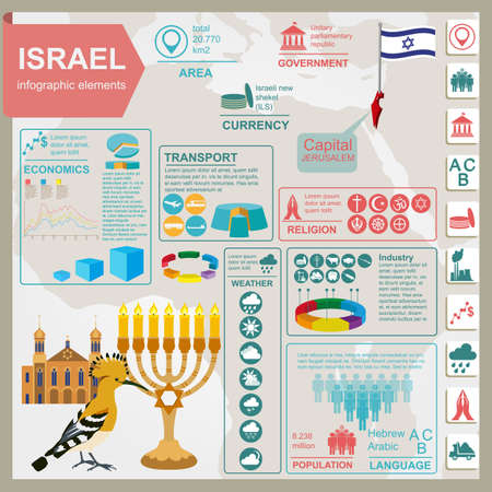bird of israel: Israel  infographics, statistical data