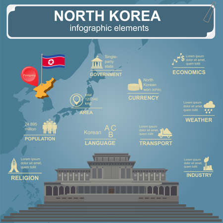 North Korea  infographics, statistical data Vector