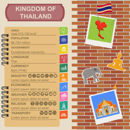 statistical: Thailand  infographics, statistical data, sights.