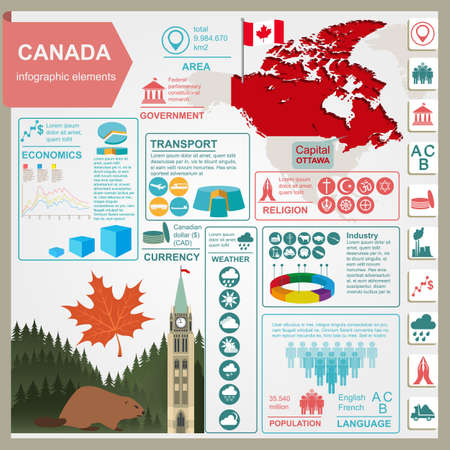 Canada infographics, statistical data, sights illustration