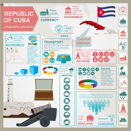 Cuba infographics, statistical data, sights illustration Vector
