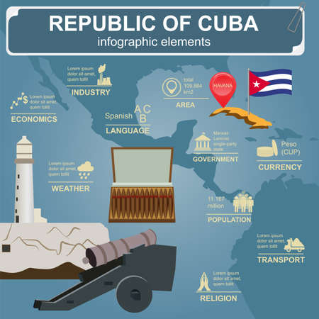 havana cigar: Cuba infographics, statistical data, sights illustration