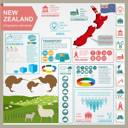 New Zealand infographics, statistical data, sights illustration