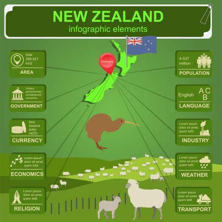 new zealand landscape: New Zealand infographics, statistical data, sights illustration