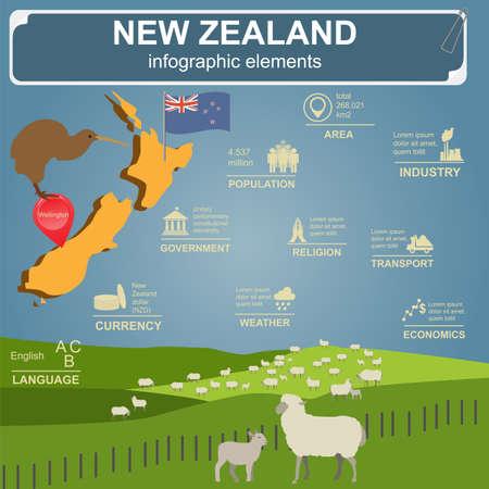 New Zealand infographics, statistical data, sights illustration Vector