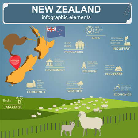 new zealand: New Zealand infographics, statistical data, sights illustration