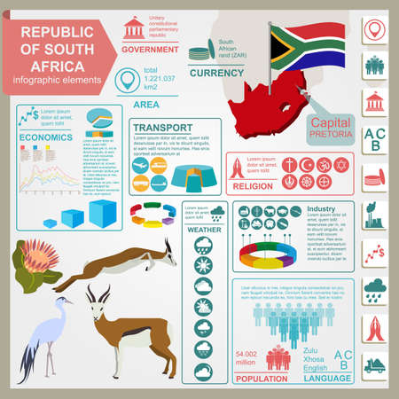 South Africa infographics, statistical data, sights illustration