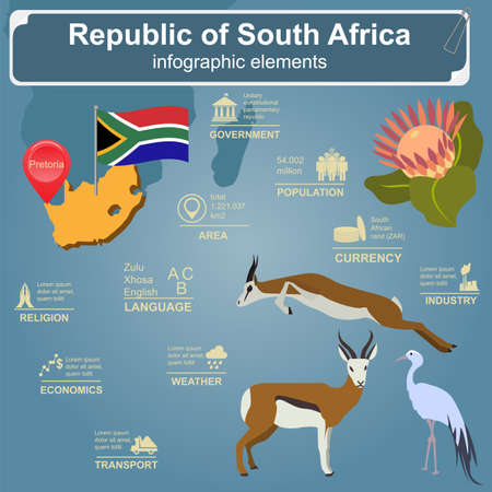 and south: South Africa infographics, statistical data, sights illustration