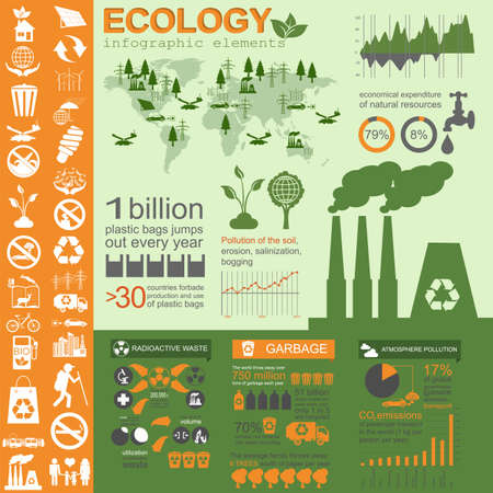 the environment: Environment, ecology infographic elements. Environmental risks, ecosystem. Template. Vector illustration