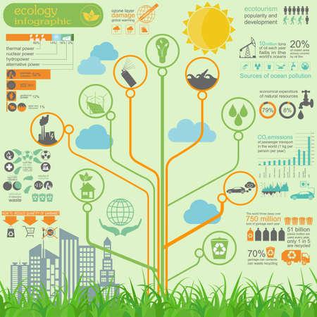 Milieu, ecologie infographic elementen. Milieurisico's, ecosysteem. Sjabloon. Vector illustratie
